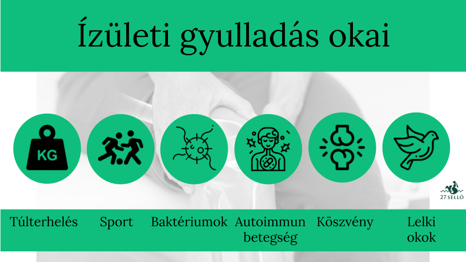 kenőcsök ízületek és térd fájdalmainak kezelésére nem szokásos kezelések az artrózis és ízületi gyulladás esetén