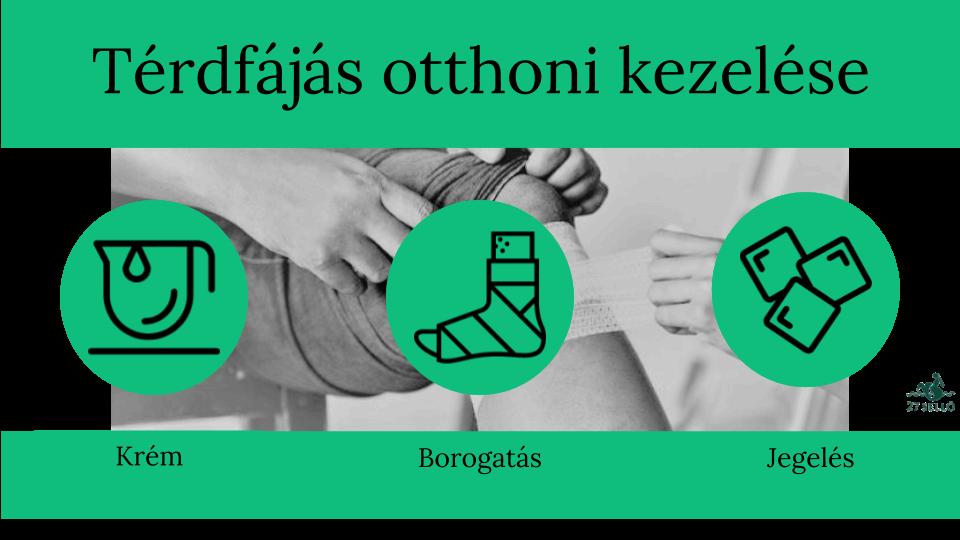 térdízület hajlító fájdalomkezelés)