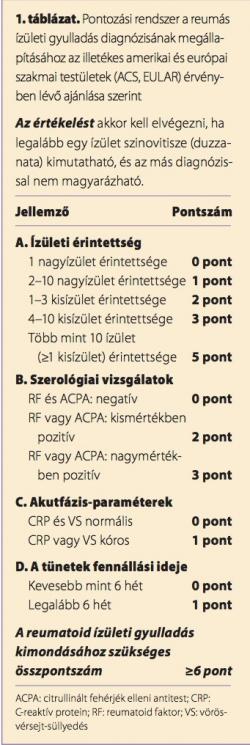 Magyar Reumatológia Haladásáért Alapítvány On-line
