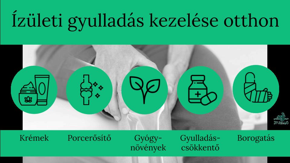 Ízületi és más gyulladás borogatása / kezelése