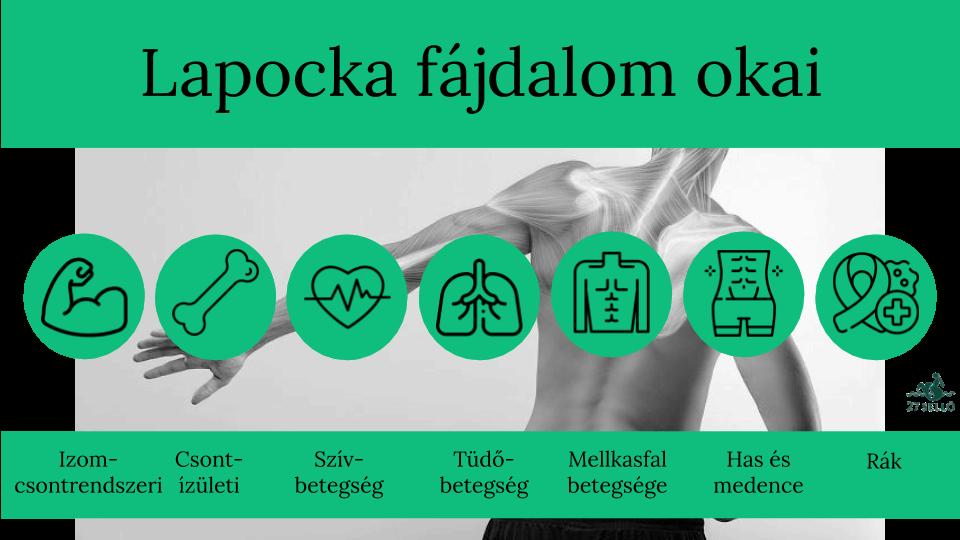 csontízületi fájdalom limfóma)