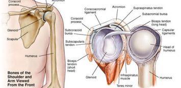 ezoterikus ízületi fájdalom artrózisos lézerkezelő egység