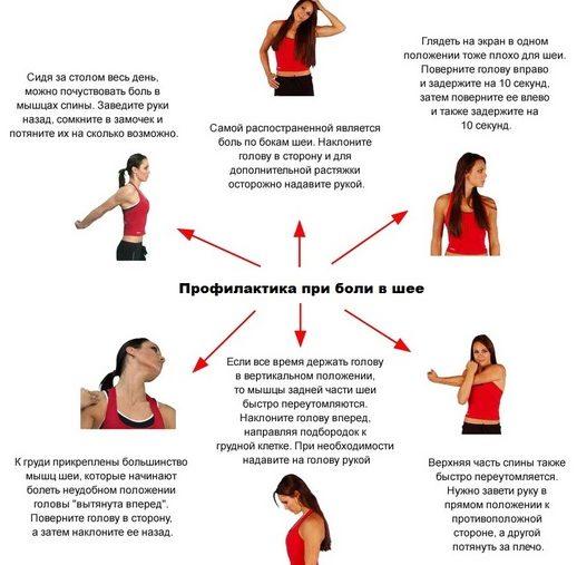A lumbális gerinc betegségei