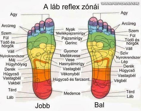 fájdalom a bal láb medenceízületében csípőízület ízületi gyulladás