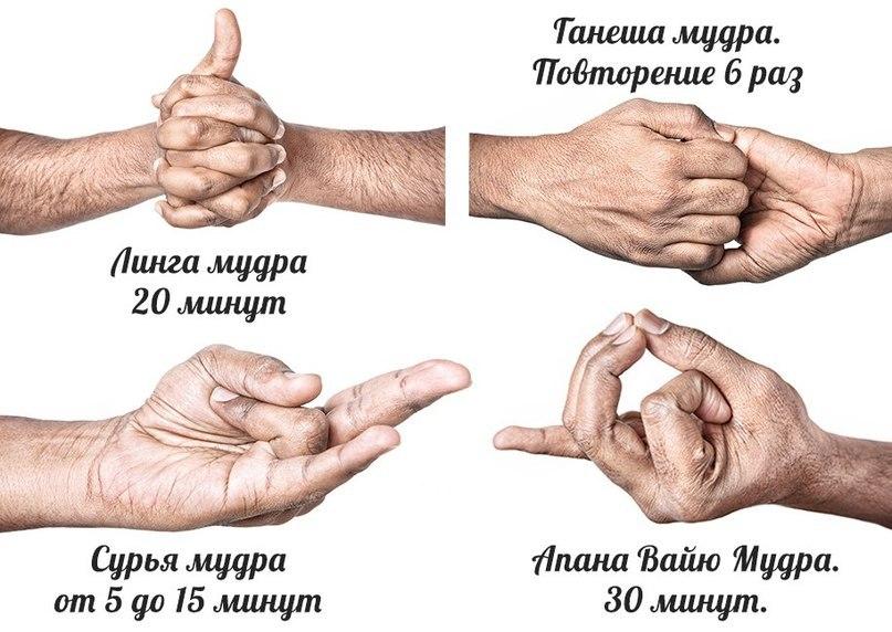 fájó ízület a jobb kéz gyűrűjén)