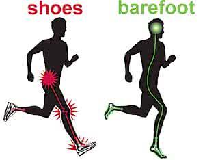 A futótérd szindróma   Futásról Nőknek