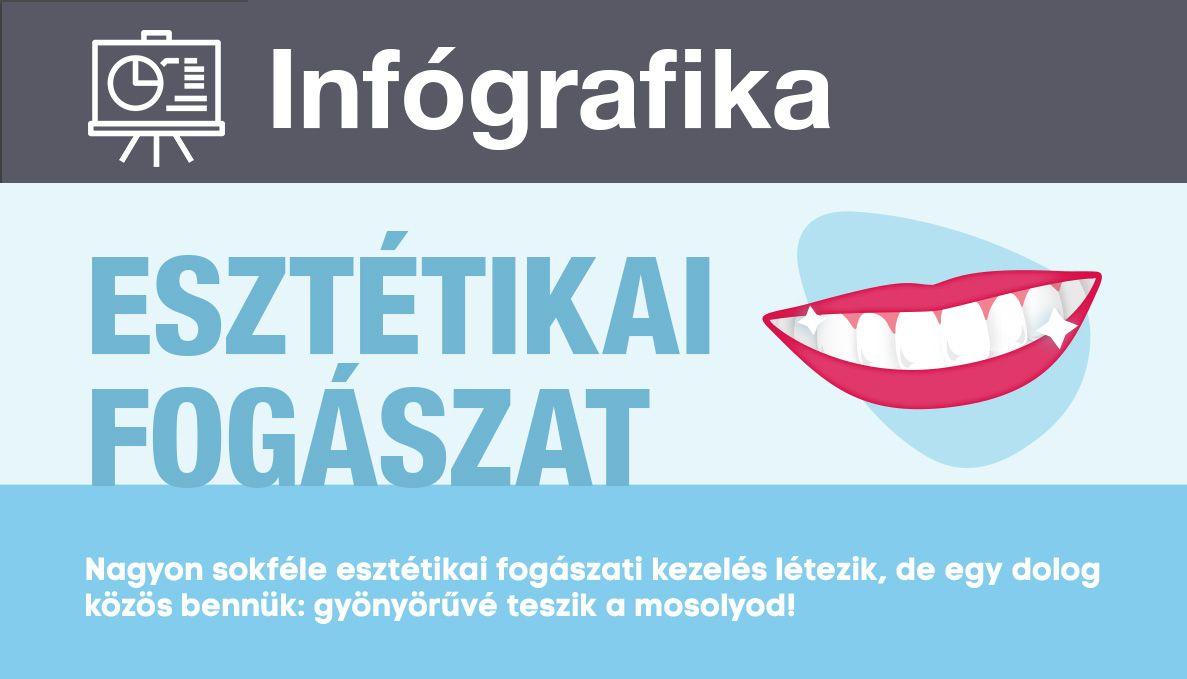fogászati közös kezelés)