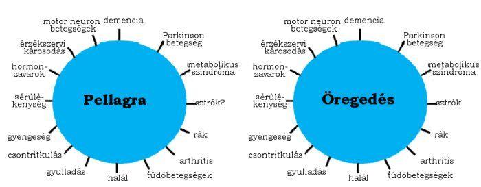 ízületi fájdalom gilbert-szindróma)