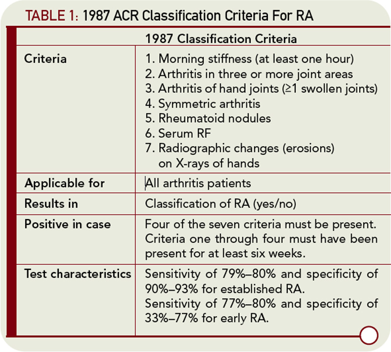 Rheumatoid Arthritis kezelése roxitromicinnel