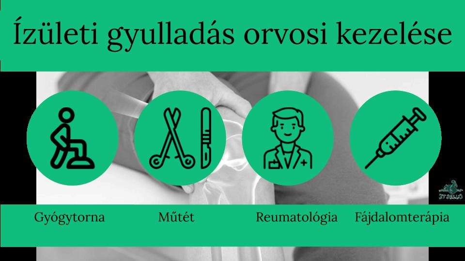 ízületi röntgen kezelés