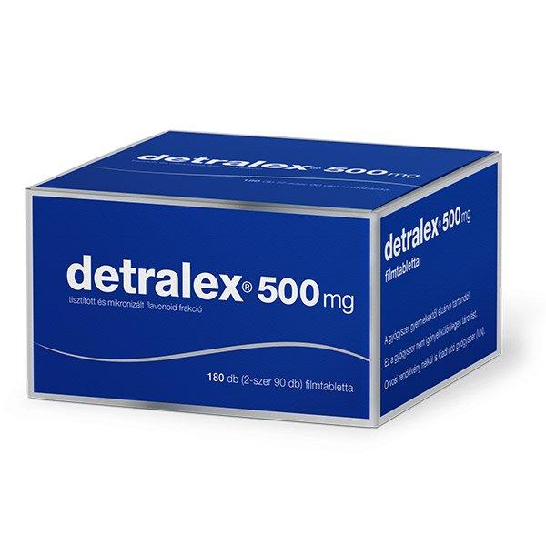izületi gyógyszer teraflex