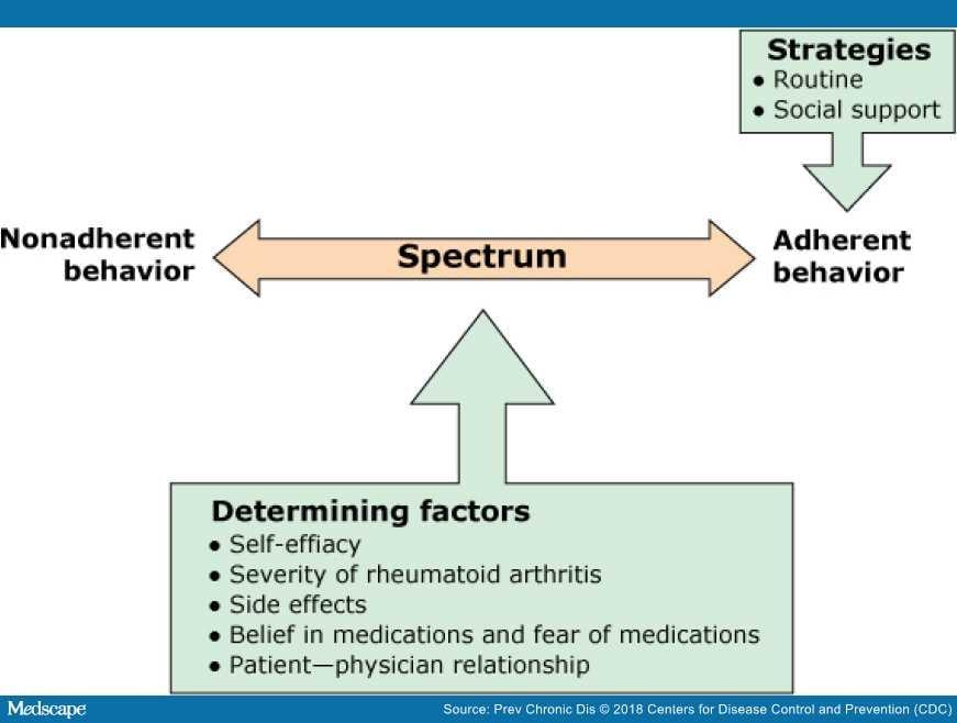 Sclerosis multiplex és a mikrobióma: van összefüggés?   PHARMINDEX Online