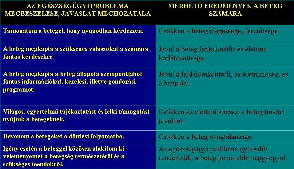 közös betegség-konzultáció)