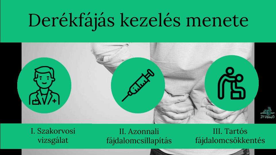 milyen kenőcs az ízületi fájdalmak kezelésére kattan a vállízület fájdalomra