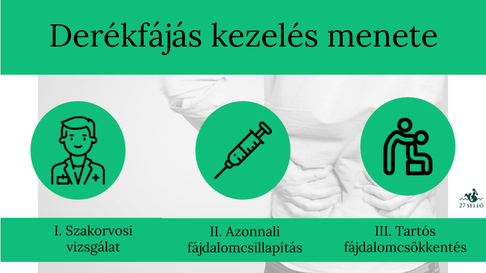 gyakorlatok a boka ízületeinek fájdalmára)