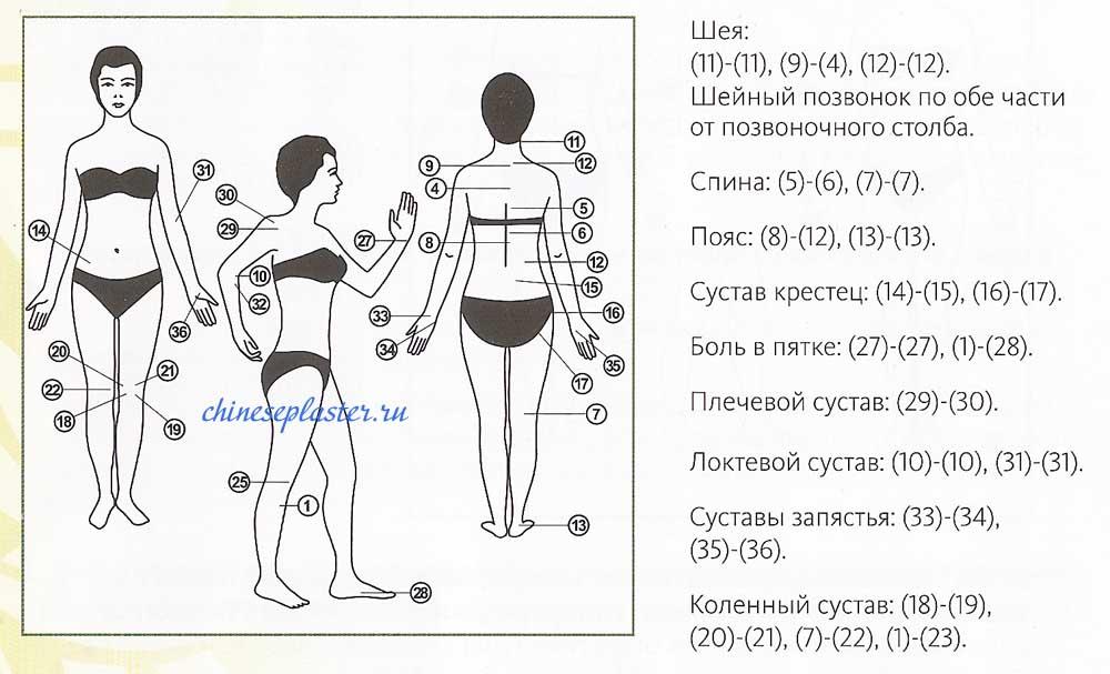 térdízületek kezelésére szolgáló eljárások agapkin ízületi kezelés