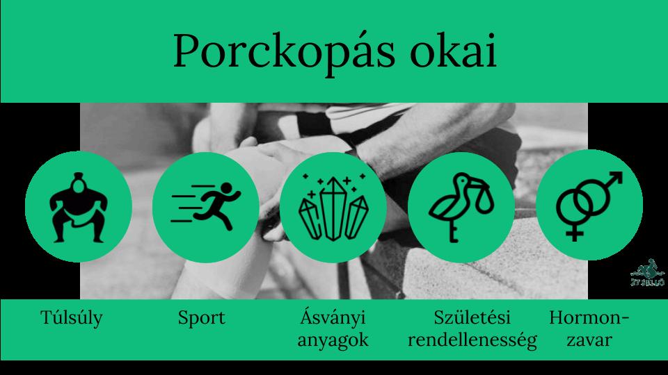 ízületi sérülések fő típusai)