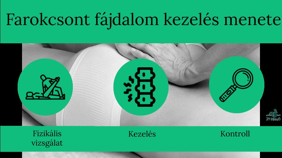cinnarizin ízületi fájdalmak kezelésére