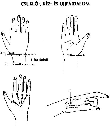 fájdalom a kéz ízületei között