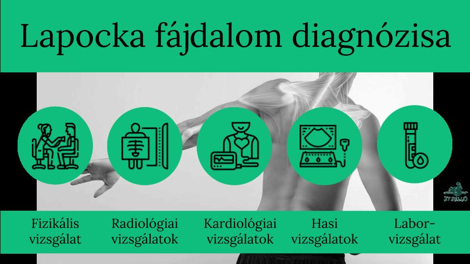 a vállfájás diagnózisa)