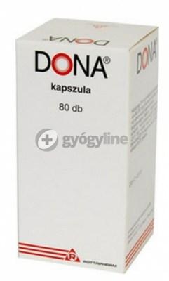 a térdízületeket erősítő gyógyszerek)