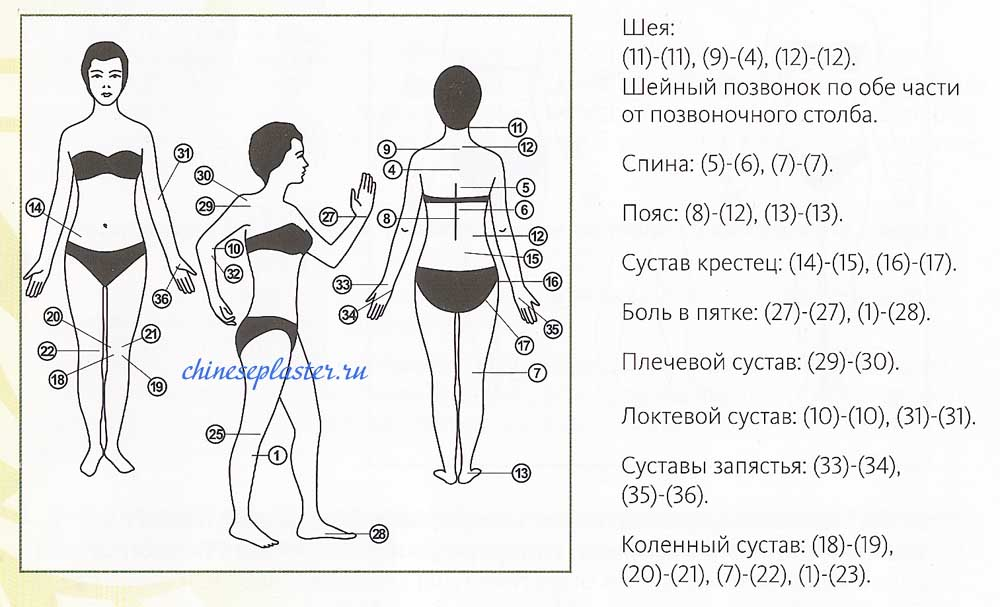 hipotenzió és ízületi fájdalmak)