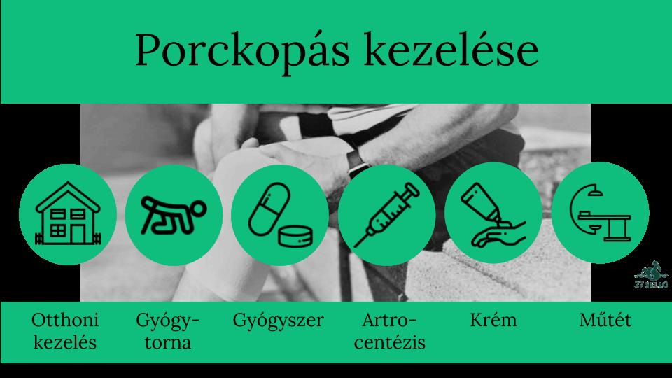 a kéz arthrosisának kezelésére szolgáló módszerek)