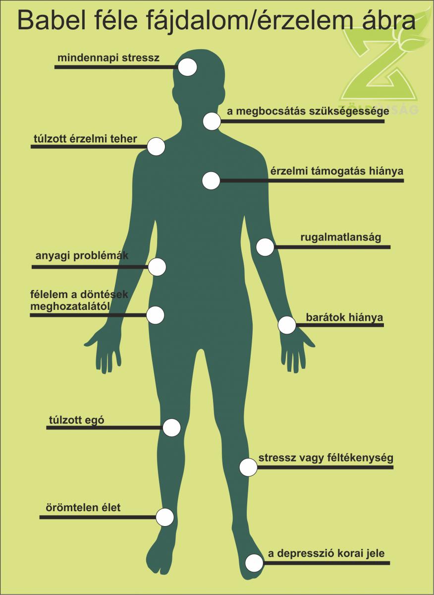 a térd artrózisának korai stádiuma térdízületi gyulladás tünetei
