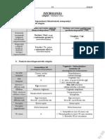 áttekintés a deformáló artrózis kezeléséről)
