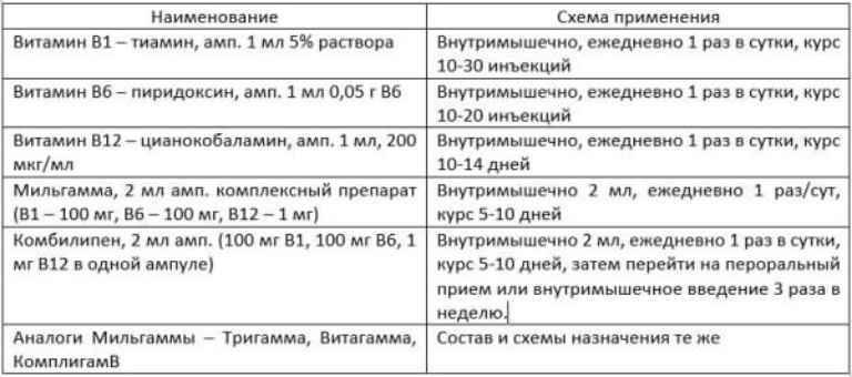 méhnyakos osteochondrozis kenőcs kezelésre)