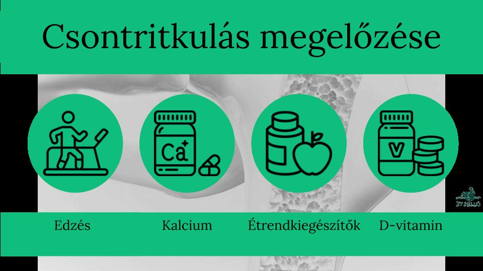 csontritkulásos gyógyszerekkel