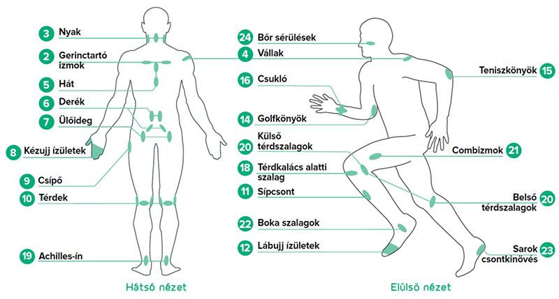 csípőfájdalom csípőrablással