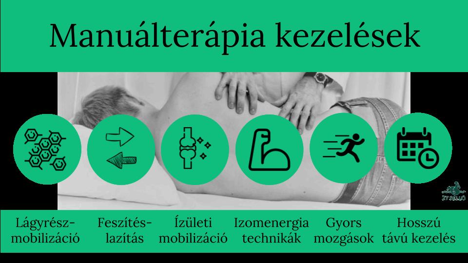 ízületi kezelés dusupov technika szerint)