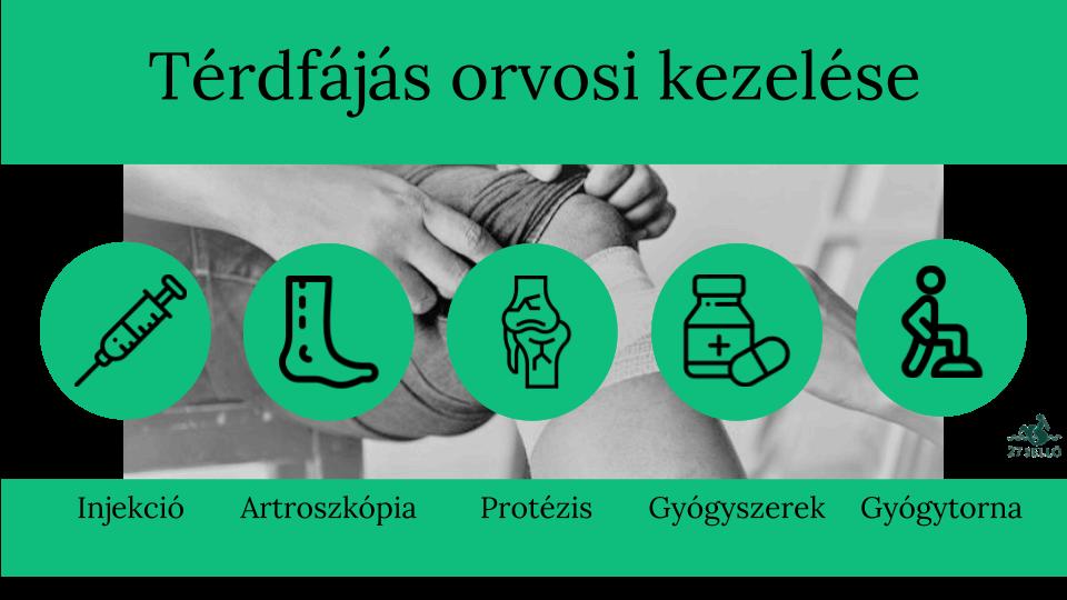 gyógyszer sportolóknak, hogy ne sértse az ízületeket)
