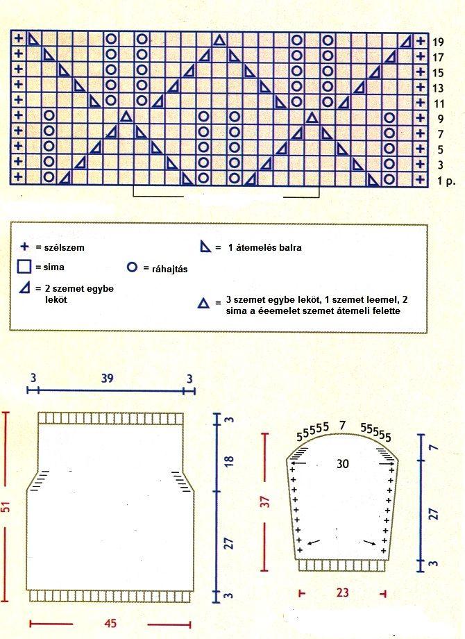 kötések kötött)