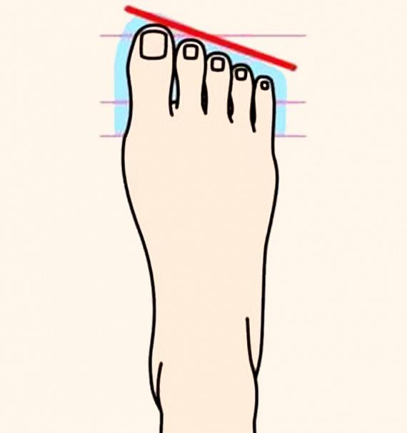 lábujjak jelentese