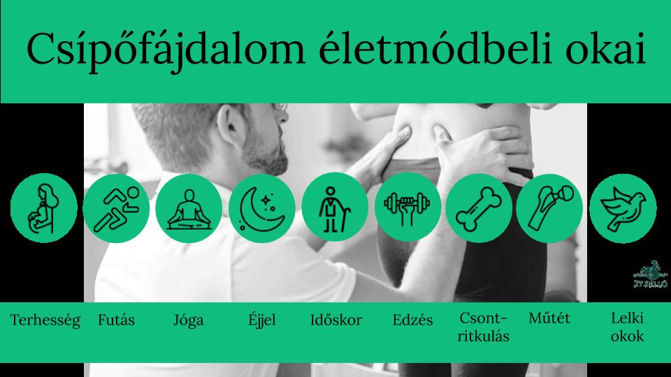 ízületi kezelőberendezések fájdalom a csípő endoprotezisében