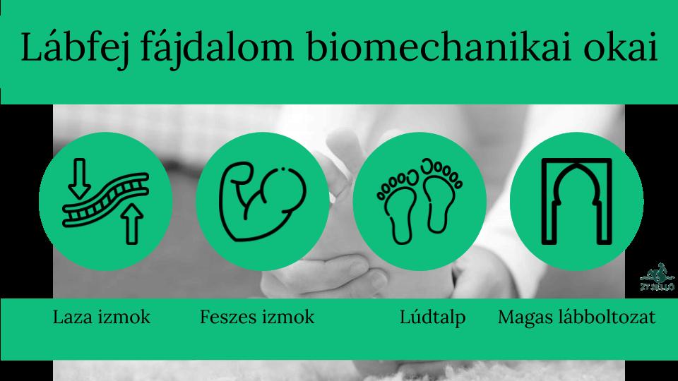 nehézség a lábakban és az ízületek fájdalma ízületi és hátbetegségek