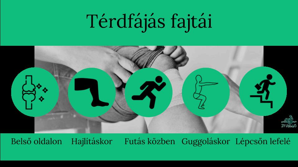 térdfájdalom járás közben)