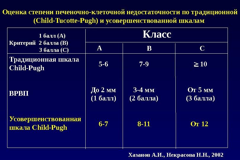 dexamethasone ízületi fájdalmak értékelésére)
