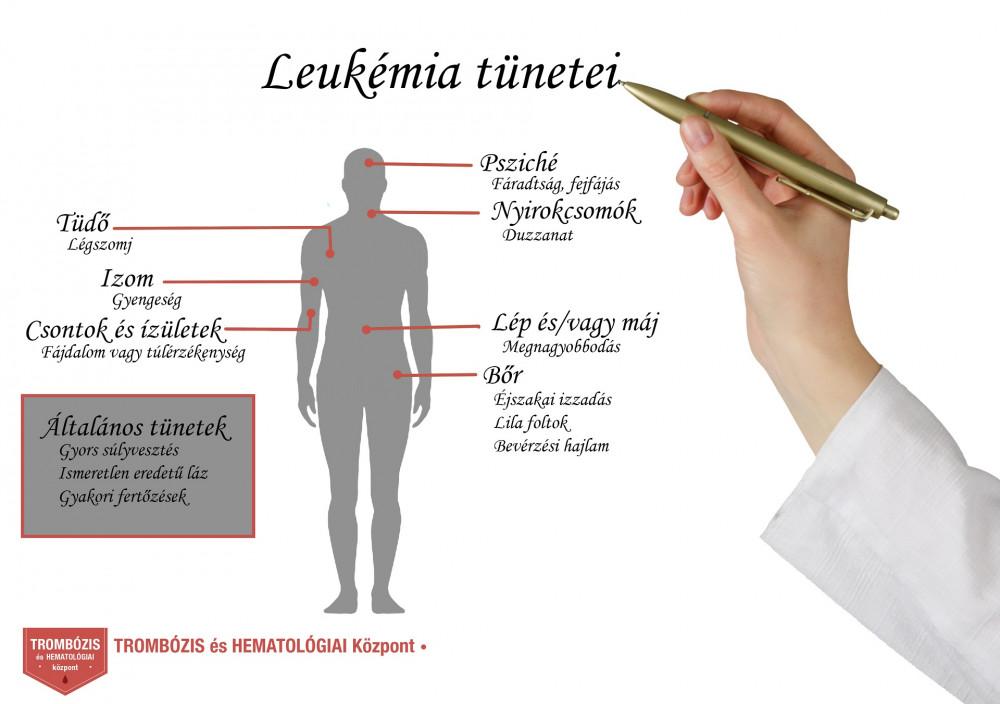 ízületi és csontfájdalom leukémiával)