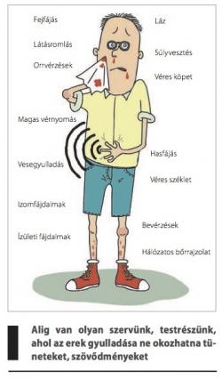 arcgyulladás tünetei