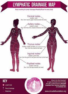 naturopathia ízületi kezelés