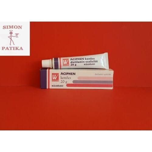 kenőcsök és ízületi tabletták)