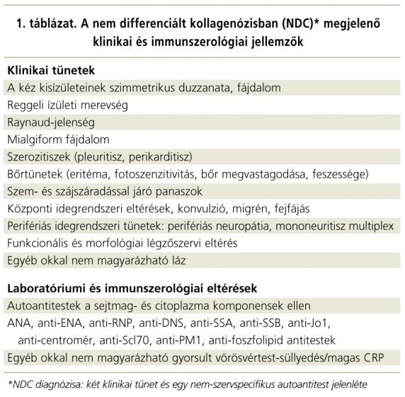 szilikon artrosis kezelés csukló deformáció kezelése