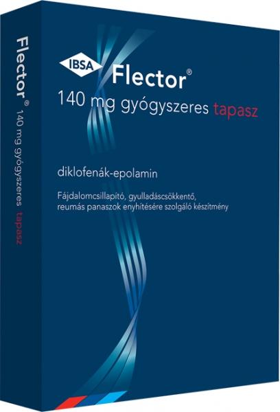 diklofenak vállfájdalom esetén)