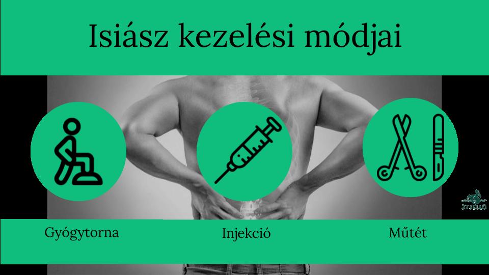görbe kürt ízületi kezelés)