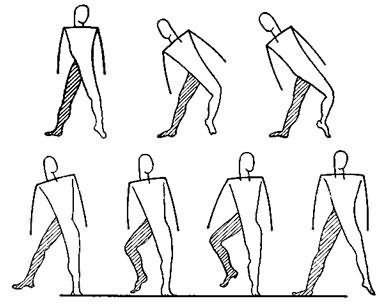 a csípőízületek alulfejlettsége