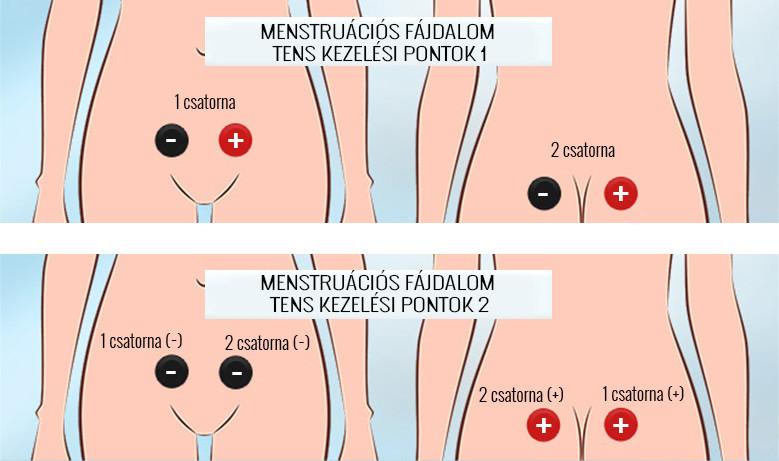 ízületi fájdalomfólia kezelés)
