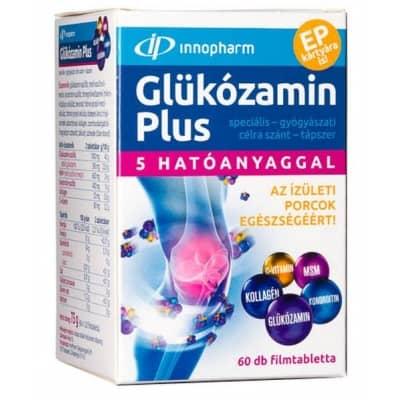 kondroitin és glükozamin készítmények áttekintése)